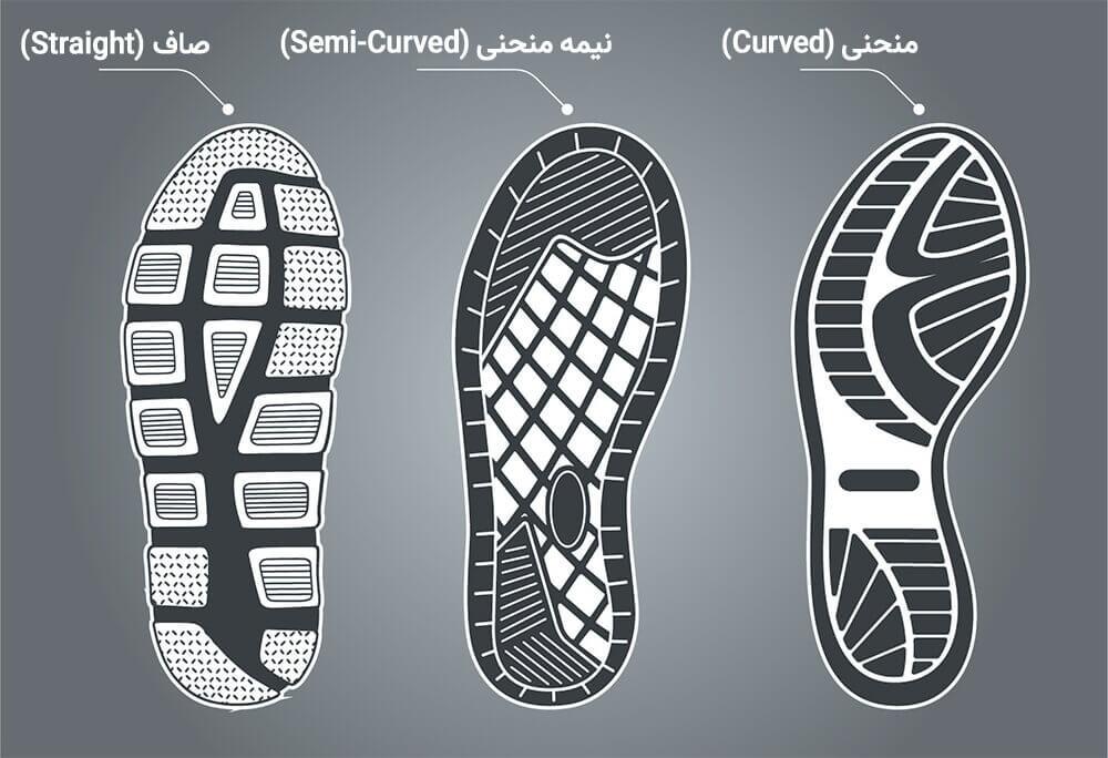 شکل قالب کفش پیاده روی