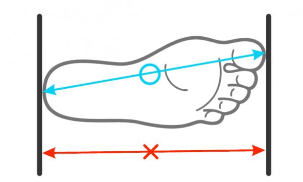 چگونه اندازه پای خود را به میلیمتر بدست آوریم؟